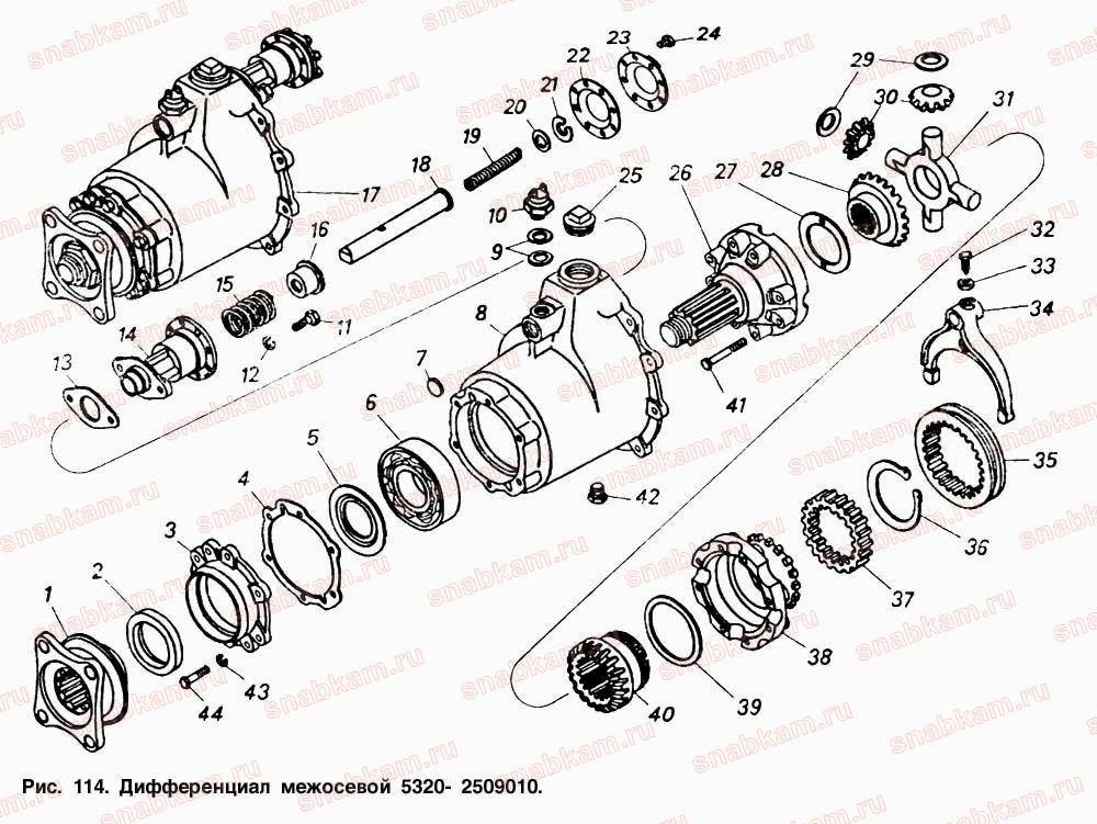 Дифференциал межосевой КАМАЗ Поросенок 5320